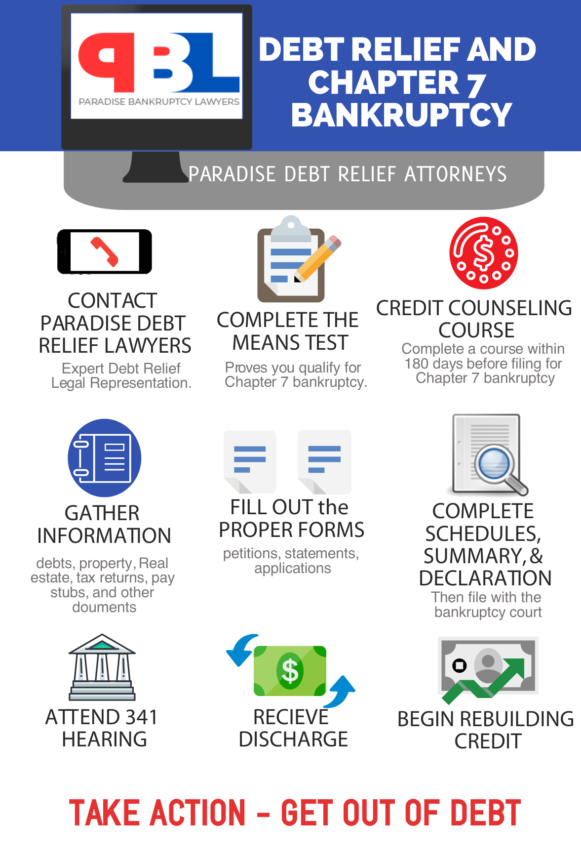 infographic: filing Chapter 7 bankruptcy in Paradise
